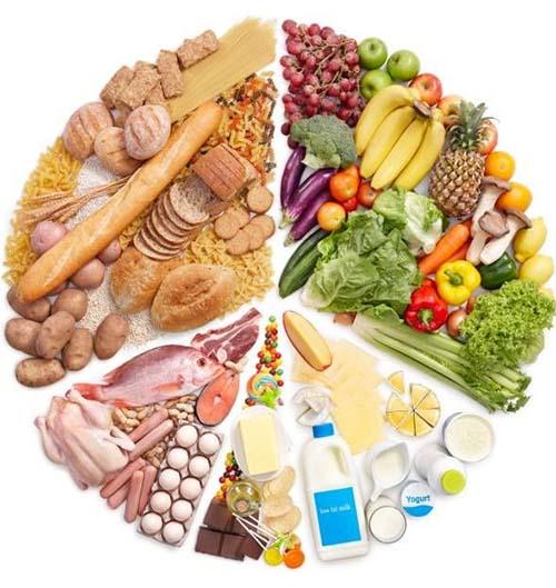 Đâu là chế độ ăn hợp lý cho người mỡ máu cao?