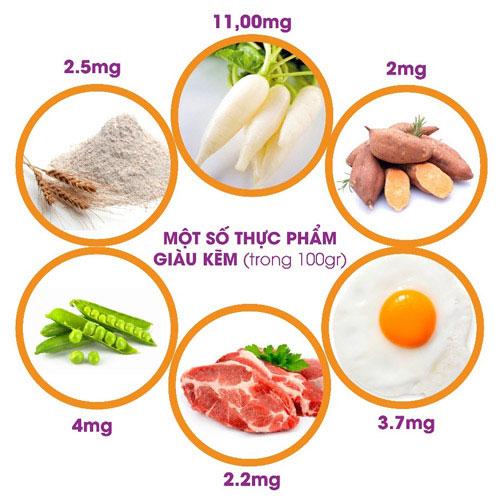 Một số thực phẩm chứa hàm lượng kẽm cao